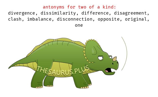 Synonym Word List