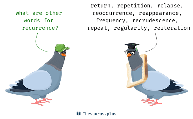 Synonyms for recurrence