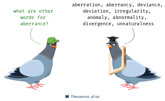Synonyms for aberrance