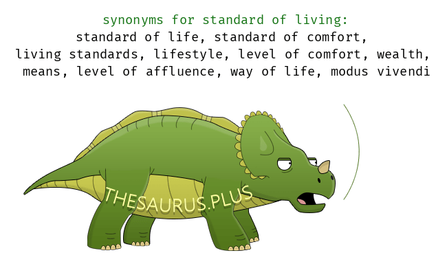 26 Standard of living Synonyms. Similar words for Standard of living.